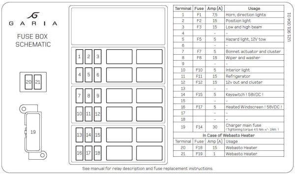 Fusebox schematic, U21